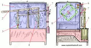 Original Dishwasher Patent Drawings By Josephine Cochran And Jacob Kritch From 3971782 Of