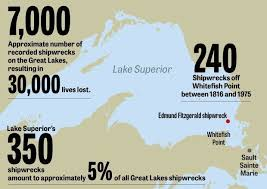 Edmund Fitzgerald Sinking Location by 8 Facts Behind The Edmund Fitzgerald U0027s Final Hours Mlive Com