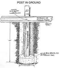 pole buildings the forgotten building mathew logan u0027s precise