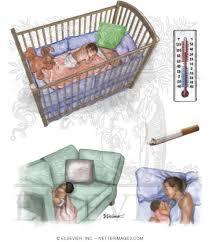 factors for sudden infant death syndrome sids