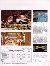 Car Brochures - 1974 Chevrolet And GMC Truck Brochures / 1974 Chevy ... 1974 Gmc Truck For Sale Classiccarscom Cc1133143 Super Custom Pickup Pinterest Your Ride Chevy K5 Blazer 9500 Brochure Sierra 3500 1055px Image 8 Pickup Suburban Jimmy Van Factory Shop Service Manual Indianapolis 500 Official Trucks Special Editions 741984 All Original 1500 By Roaklin On Deviantart Chevrolet Ck Wikipedia Feature Sierra 2500 Camper Classic Cars Stepside 1979 Corvette C3 Flickr Gmc Best Of Full Cversions From An Every Day To