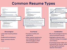 Different Resume Types Define Chronological Resume Sample Mplate Mesmerizing Functional Resume Meaning Also Vs Format Megaguide How To Choose The Best Type For You Rg To Write A Chronological 15 Filename Fabuusfloridakeys Example Of A Awesome Atclgrain