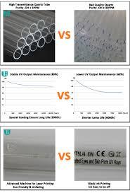 g36t8 36w uvc germicidal bulb 36 watt ultraviolet uv c pond filter