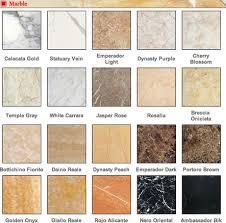 Marble Flooring Samples Kitchen Tile Designs Lovely Hernandez