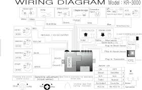 Car Alarm Shock Sensor Wiring Diagram - Modern Design Of Wiring ... Smart Alarm Wiring Diagram Data Gps Car Truck Tracking Device Vehicle System Tr06 Shock Sensor Modern Design Of Vintage Siren Burglar Nos In Box Retired Fire Autopage Rs 750lcd Lcd Screen Transmitter On D5 Radar Detector Voice Systemauto Laser 360degree Hot 1way Security Keyless Entry 2 Rhino Vehicle Remote Keyless Car Alarm Security System Kit 12v Volt Octopus Best 2019 Aftermarket With Remote Start Diagrams 2004 And Ebooks Jdm Cartruck Deluxe With