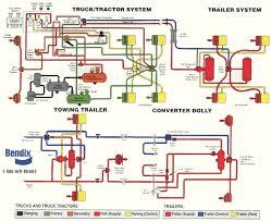 100 Truck Components Truck Brake Diagram Automotive Infographics Pinterest