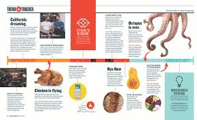 Get To Know These Defining Filipino Classics | US Foods The Detroit Food Truck Guide 14 Fantastic Restaurants On Wheels How Kosher Is Dcs Food Truck Washington Post Dangerously Delicious Pies Pulled Pork Pie Flickr D C Tracker Design Dimeions Buy Crpes Parfait Hottest New Trucks Around The Dmv Eater Dc Foodtruckfiestadcs Most Teresting Photos Picssr Espitas Snack And Mgarita Stand Is Now Open In Shaw Wikipedia Association Home