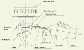 sharp xr 10x sharp xr 10x notevision dlp multimedia projector