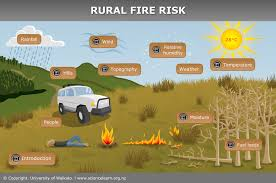 Managing Fire Risk In The Outdoors — Science Learning Hub Firefighter Simulator 3d Ovilex Software Mobile Desktop And Web Fire Truck Kids Engine Video For Learn Vehicles Why Is This Truck Blocking Vision Xcom Stop Hitting Me Runner Ep 2 Gta Online Amazoncom Vehicles 1 Interactive Animated The 44 Best Android Games Of 2018 Cnet A Desert Trucker Parking Realistic Lorry 1943 Fordamerican Lafrance National Wwii Museum Play These 10 Awesome Optimized On Your Iphone X Macworld Best For Ipad 2017 Verge Managing Fire Risk In The Outdoors Science Learning Hub