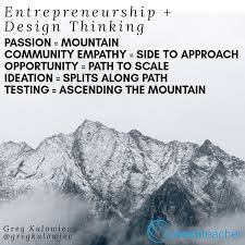 100 Mountain Design Group Entrepreneurship Thinking The Analogy
