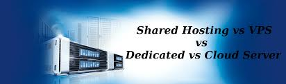 Shared Hosting Vs VPS Vs Dedicated Server Vs Cloud - UpdatedReviews Vpsordadsvwchisbetterlgvpsgiffit1170780ssl1 My Favorite New Vps Host Internet Marketing Fun Layan Reseller Virtual Private Sver Murah Indonesia Hosting 365ezone Web Hosting Blog Top In Malaysia The Pros And Cons Of Web Hosting Shaila Hostit Tutorials Client Portal Access Your From Affordable Linux Kvm Glocom Soft Pvt Ltd Pandela The Green Host And Its Carbon Free Objective Love Me Fully Managed With Cpanel Whm Ddos Protection
