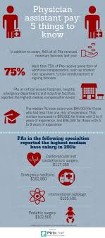 Best 25+ Physician Assistant Salary Ideas On Pinterest | Physician ... Blackafrican American Employmentcareersjobs Blackrefercom Barnes Amp Noble Closing Far Fewer Stores Even As Online Sales Stock Jumps 17 After Investor Urges It To Go Amazon Is Replacing In A Dc Suburb Axios Investor Proposes Deal Take Bookseller Private Wsj Bn Sell Selfpublished Books In Stores Nobles Mobile Ecommerce Usability Score 374 Baymard Best 25 Physician Assistant Salary Ideas On Pinterest Barnesandnoble Gawker When Will Investors Admit To Themselves That Homepage Categories 1194