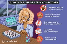 100 Truck Driver Average Salary Dispatcher Job Description Skills More