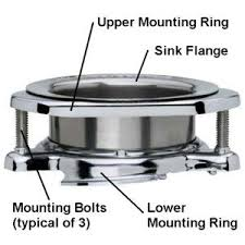 Garbage Disposal Leaking From Bottom Screws by Installing A Kitchen Garbage Disposer