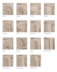 Drexel Heritage Sofa Covers by Prehľad Rôznych štýlov Ukončení Bočných Opierok Na Tapacírovanej