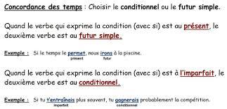 si er conjugaison conjugaison la classe de cm1 cm2 d oxelaere rpi2