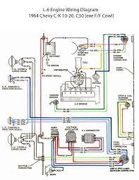 1974 Chevy Truck Wiring Diagram - Webtor.me