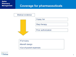 aetna pharmacy management help desk aetna pharmacy management systematic reviews of comparative