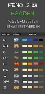 wie sie farben am besten für ihr zuhause verwenden feng