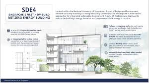 100 Zeroenergy Design NUS Launches Building With Netzero Energy Consumption Channel