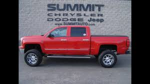 9254 2014 USED CHEVROLET SILVERADO 1500 4X4 LIFTED WISCONSIN OSHKOSH ... Okosh A98 3200g969 Stock Fda237 Front Drive Steer Axle Tpi Military Roller Chock Truck 1450130u Hemtt Ebay 3 Top Stocks Youve Been Overlooking The Motley Fool Model M911 Winsdhield Parts Kit 3sk546 251001358 Terramax Flatbed 2013 3d Model Hum3d Kosh For Sale N Trailer Magazine Cporation Wikipedia Trucks Photos Todays 5 Picks Unilever More Barrons