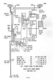 Willys Jeep Wiring Diagram - Chunyan.me Willys Jeep Truck Body Parts Archives Restaurantlirkecom Ohio Cleveland Columbus Toledo 1952 Youtube 1951 Willys Jeep Volo Auto Museum Willys Cj3 Jeep Al Toy Cj 2a Pin By Blue Fish On Vroom Vroom Pinterest Restoring A 1953 Truck Phoenix Az 14000 Pickup Wrangler Off Road Competion Jeeps And Vehicle