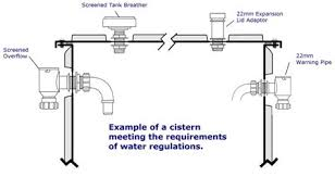 Water Tank Pipes Pictures by Water Tank Screened Overflow Kits Warning Pipes Vents Precolor