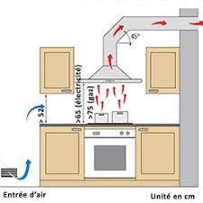 extraction cuisine raccorder une hotte de cuisine à extraction
