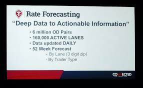 Rate Forecast Functionality Coming To Truckstop.com's Rate ... 16 Greatest Truck Driver Hits Full Album 1978 Youtube 80 Truckstop Alone On The Open Road Truckers Feel Like Throway People Uks Best Stop Passport 2016 Ashford Intertional Trucker Path Stops Weigh Stations Android Apps With Free Wifi Sapp Bros Truck Stop Free Internet Gps Route Navigation Google Play Pro Carrier Load Searching Board For Brokers Breaking Records I90 Andrea Cozette Hatfields Dear Kitty Heavy Simulator