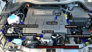 verification exterieur permis b vérification audi a1 elite auto ecole montpellier