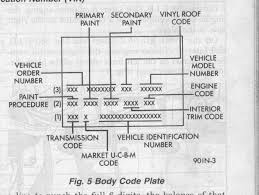 Vin Decode 1990 RC LE - Dodge Ram, Ramcharger, Cummins, Jeep ... Id Plate Parts Accsories Ebay Repair Guides Wiring Diagrams Autozonecom Used 2012 Dodge Ram 2500 4x4 In Phoenix Vin 8193 Truck Decoder Youtube 196702 Camaro Information Brilliant Big Vin 7th And Pattison Dgetruck_vin_decoder_196379 1st Gen Do It Yourself Information Page 2 Dodgeforumcom Unique Volkswagen 69 Addition Car Design With Vehicle Idenfication Number Wikipedia Tags Hull Plates Replacement Manufacturer