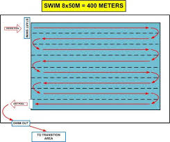 Swimming Pool Dimensions Images