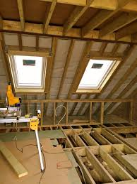 100 Loftconversion Dormer Loft ConversionDifferent Types Of Conversionsinfocost
