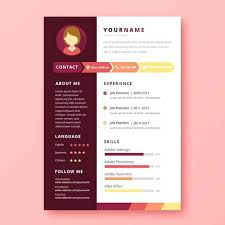 Graphic Designer Resumes Resume Design Samples 2012 433