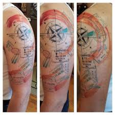 Quiz What Tattoo Style Best Suits You Tattoo Ideas Artists And