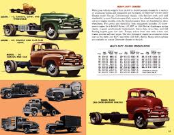 Directory Index: GM Trucks And Vans/1954 Trucks And/1954 Chevrolet ... Tci Eeering 471954 Chevy Truck Suspension 4link Leaf 1954 Pickup 3100 31708 Jchav62 Flickr Restoration Pictures Chevrolet Classics For Sale On Autotrader Advance Design Wikipedia 5 Window Pickup F1451 Indy 2016 Image 803 Sema 2017 Quadturbo Duramaxpowered 54 Auto Bodycollision Repaircar Paint In Fremthaywardunion City Yarils Customs A Beautiful Two Tone Stepside