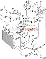 97 Chevy Rear End Parts Diagram - DIY Enthusiasts Wiring Diagrams • Gmc Lawsuitgm Sued For Using Defeat Devices On Chevy Silverado And Pic Axle Actuator Wire Diagram Trusted Wiring Diagrams Corvette Rear End Repair San Diego User Guide Manual That Easyto Rearaxleguide Hot Rod Car And Truck Tech Pinterest Cars 8 5 Block Schematic 1995 Parts Services House Symbols 52 Download Schematics Product 10 Bolt