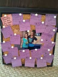 Best 25 DIY 21st Birthday Gift Ideas For Best Friend Ideas Best