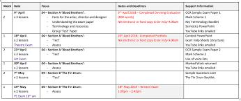 Updated Documentation For GCSE Drama 2018