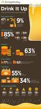 Ufo Pumpkin Beer Calories by Best 20 Beer Supplies Ideas On Pinterest Root Beer Homemade