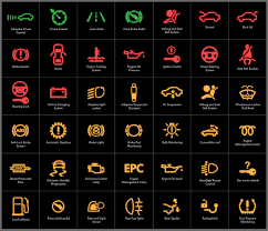 Dashboard Warning Lights the plete Guide