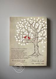 Couples Gift Personalized Family Tree Canvas Art