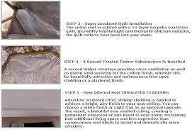 Insulating A Vaulted Ceiling Uk by The Process Faq Insulated Conservatories
