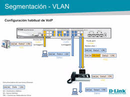 D Link Configurar Switch Red LAN Para Telefonos Voz IP - YouTube Online Get Cheap Switch Voip Aliexpresscom Aliba Group H500 Ruckus Wireless Inc Hewlett Packard Enterprise Community Hpe Officeconnect 1820 8g Voip Softswitch Class 4 Category Internet Networking Dlink Switches Viriya Synway Linkedin Cisco Price List Access Point Vpn Router Ubiquiti Us16150w Unifi Managed Poe Gigabit W Sfp 16 48v 96w 5 Ports Injector Power Over Ethernet Virtually Anywhere Mounting System 2017 Press Releases Activer La Fction Autovoip Sur Un Switch Netgear Youtube Fact Vs Fiction Switching To A Hosted Pbx System