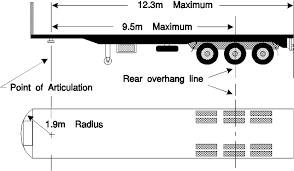 Truck Trailer: Truck Trailer Width This Semitruck Didnt Heed The Height Limit Imgur Standard Semi Trailer Height Inexpensive 40 Ton Lowboy Trailers For Schmitz Boxinrikhojddomesticheighttkk640 Box Body Semi Rr Air Hitch Titan Truck Company 2015 Brand 20ft 40ft 37 Heavy Vehicle Mass Dimension And Loading National Regulation Nsw Motor Dimeions Cab Sizes New Car Updates 1920 Anheerbusch Orders Tesla Trucks Wsj Vehicles Schwarzmller Double Deck