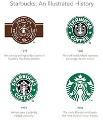 Starbucks New Logo Is Just Like The Old But Without