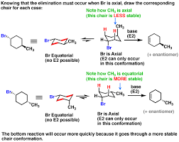 Chair Conformations Of Cyclohexane by The E2 Reaction And Cyclohexane Rings U2014 Master Organic Chemistry