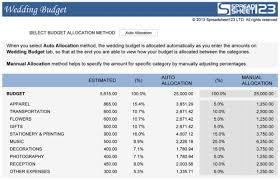 22 Wedding Budget Spreadsheet Excel Simple Estimator Tool Famous Captures 2 Like