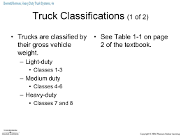 Introduction To Servicing Heavy-Duty Trucks - Ppt Video Online Download Maneuverability Heavy Truck Steering Systems Simard Duty Truck Systems 6e Bennett 4 5 Introduction To Servicing Heavyduty Trucks Ppt Video Online Download Hunter Automotive Alignment Systemsst Louis Tuffy Security Products Inc Professionalgrade Bed Steering And Cover2 I Heavyduty Heating Venlation Air Cditioning By Sean Ian Norman Robert Scharf 18 19