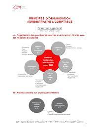 livret principes organisation admin et comptable